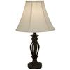 gece lampalari